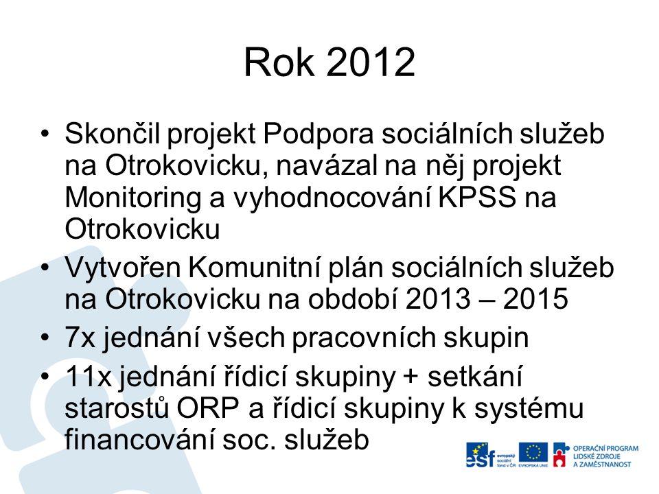 Rok 2012 Skončil projekt Podpora sociálních služeb na Otrokovicku, navázal na něj projekt Monitoring a vyhodnocování KPSS na Otrokovicku Vytvořen Komu