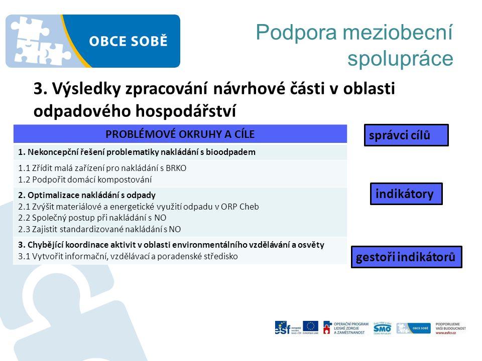 Podpora meziobecní spolupráce 3.