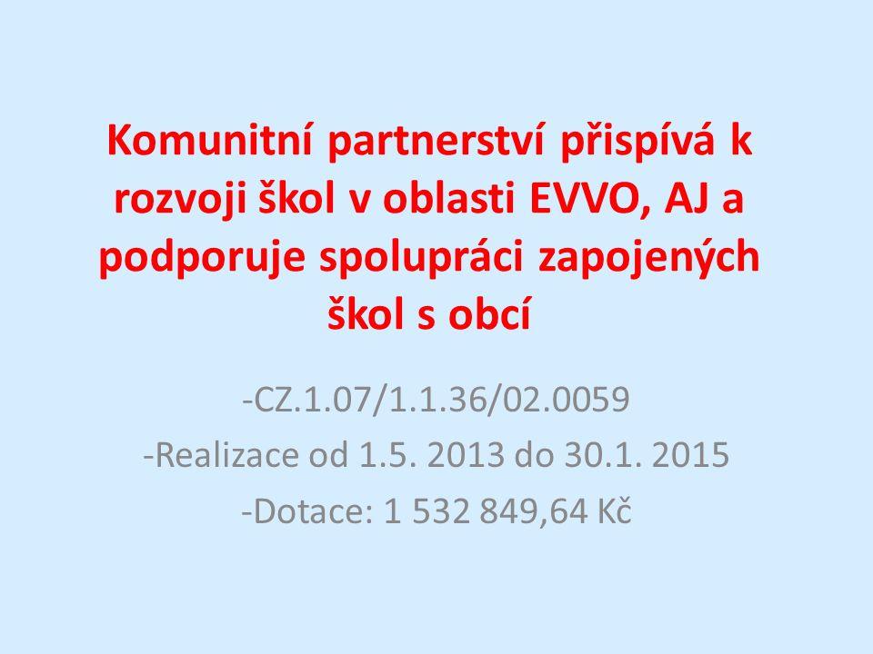 Komunitní partnerství přispívá k rozvoji škol v oblasti EVVO, AJ a podporuje spolupráci zapojených škol s obcí -CZ.1.07/1.1.36/02.0059 -Realizace od 1.5.
