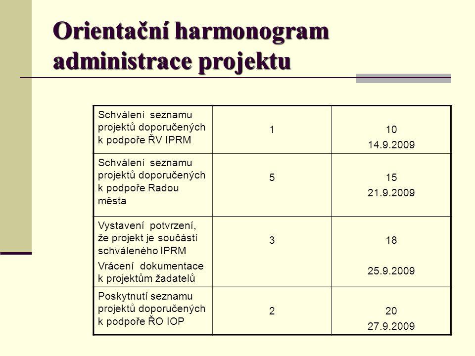 Orientační harmonogram administrace projektu Schválení seznamu projektů doporučených k podpoře ŘV IPRM 110 14.9.2009 Schválení seznamu projektů doporučených k podpoře Radou města 515 21.9.2009 Vystavení potvrzení, že projekt je součástí schváleného IPRM Vrácení dokumentace k projektům žadatelů 318 25.9.2009 Poskytnutí seznamu projektů doporučených k podpoře ŘO IOP 220 27.9.2009