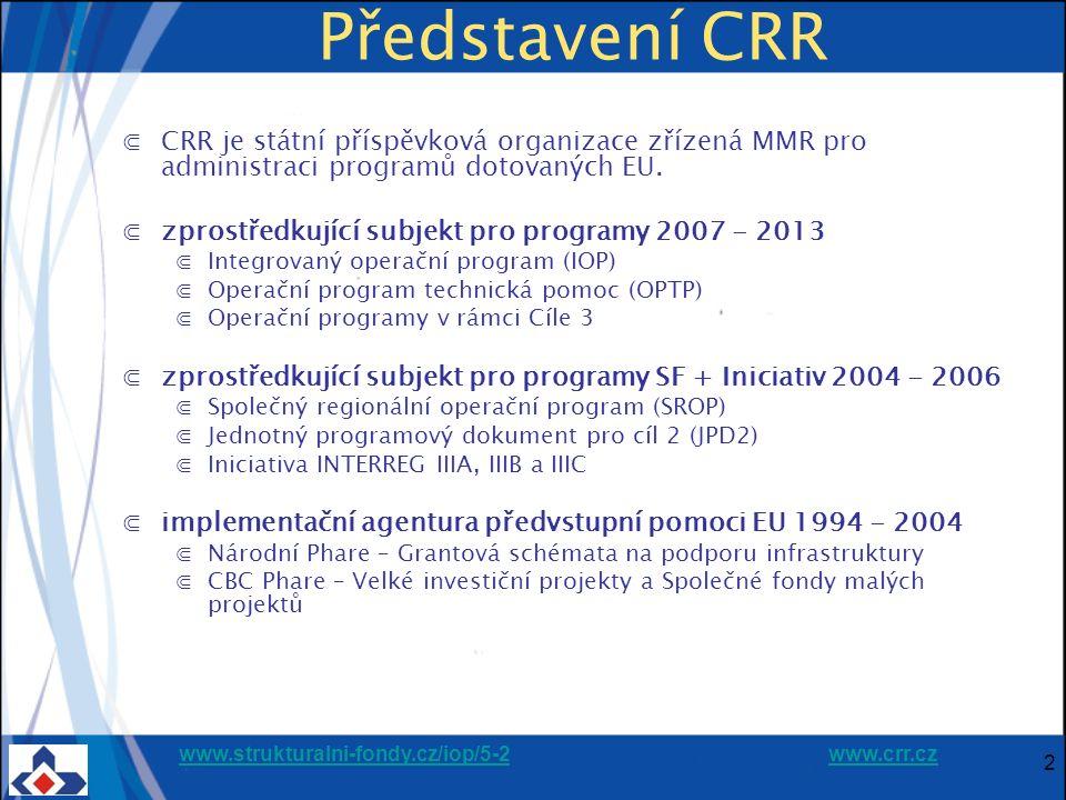www.strukturalni-fondy.cz/iop/5-2www.strukturalni-fondy.cz/iop/5-2 www.crr.czwww.crr.cz Představení CRR 2 ⋐CRR je státní příspěvková organizace zřízená MMR pro administraci programů dotovaných EU.