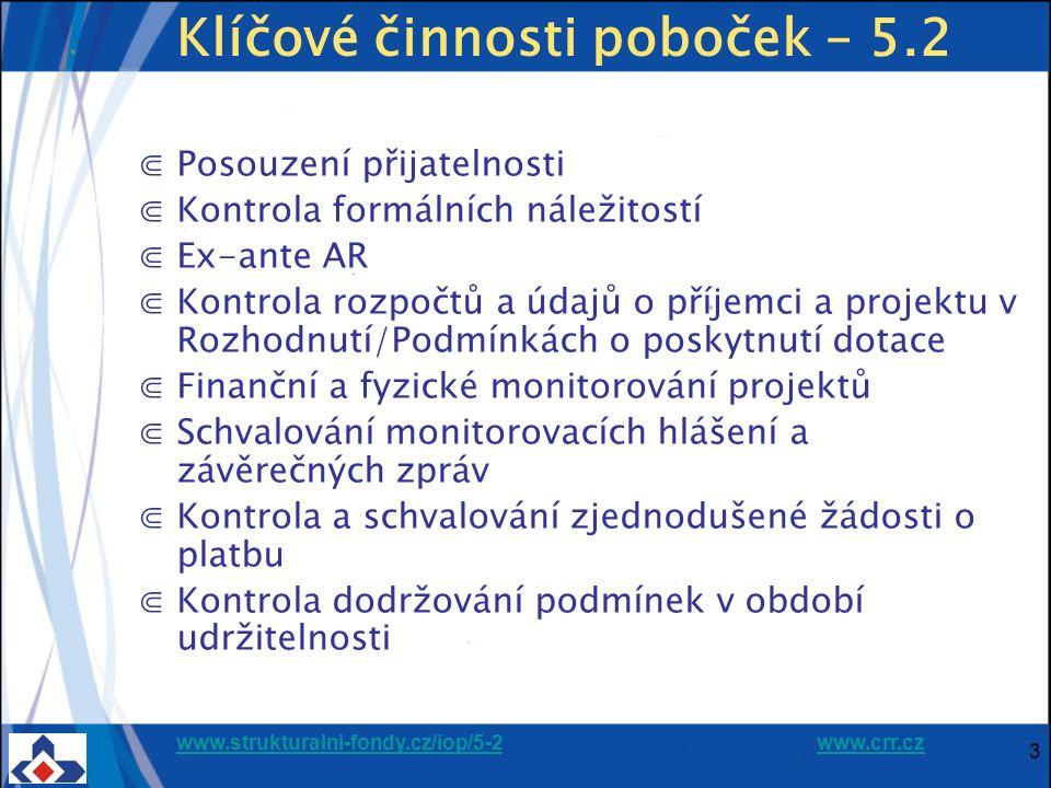 www.strukturalni-fondy.cz/iop/5-2www.strukturalni-fondy.cz/iop/5-2 www.crr.czwww.crr.cz Klíčové činnosti poboček – 5.2 3 ⋐Posouzení přijatelnosti ⋐Kon