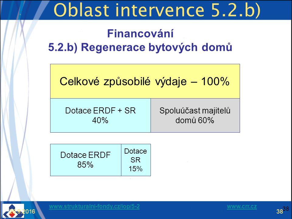 www.strukturalni-fondy.cz/iop/5-2www.strukturalni-fondy.cz/iop/5-2 www.crr.czwww.crr.cz 38 26.9.201638 Oblast intervence 5.2.b) Celkové způsobilé výdaje – 100% Dotace ERDF + SR 40% Spoluúčast majitelů domů 60% Financování 5.2.b) Regenerace bytových domů Dotace ERDF 85% Dotace SR 15%