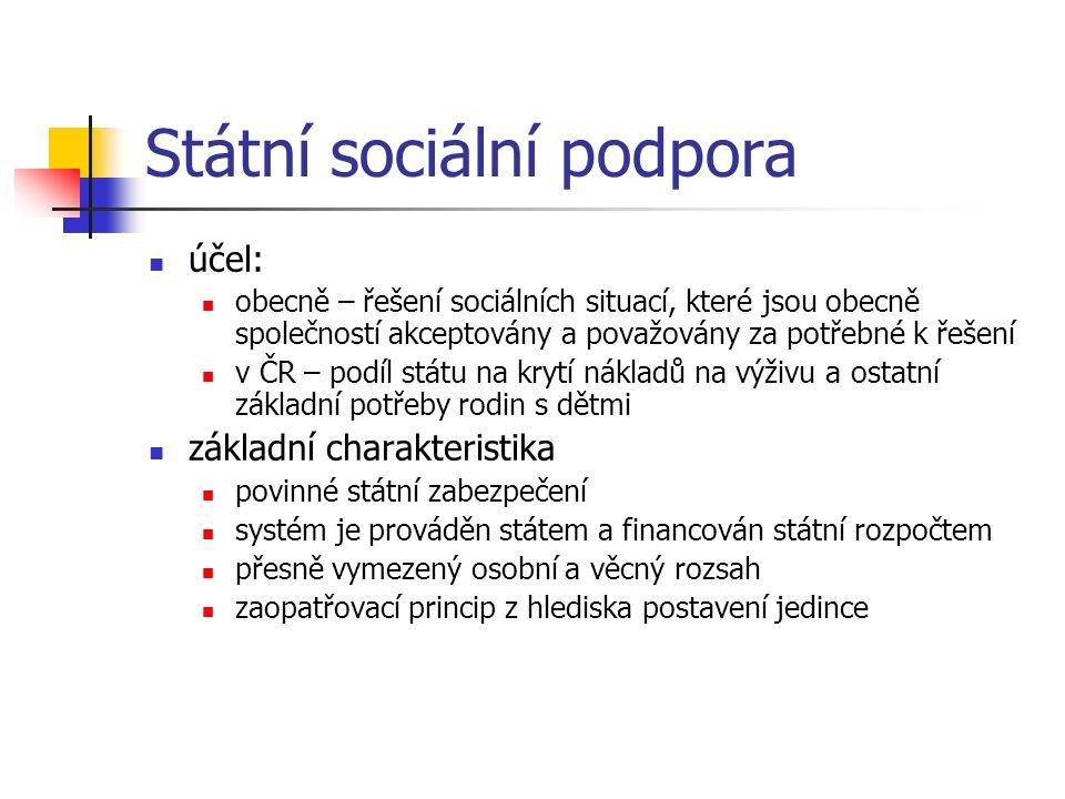 Osobní rozsah státní sociální podpory vymezeno v ustanovení § 3 zákona č.