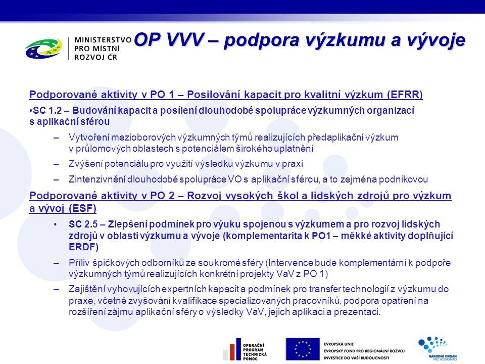 OP VVV – podpora výzkumu a vývoje Podporované aktivity v PO 1 – Posilování kapacit pro kvalitní výzkum (EFRR) SC 1.2 – Budování kapacit a posílení dlo