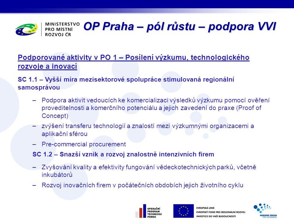 OP Praha – pól růstu – podpora VVI Podporované aktivity v PO 1 – Posílení výzkumu, technologického rozvoje a inovací SC 1.1 – Vyšší míra mezisektorové