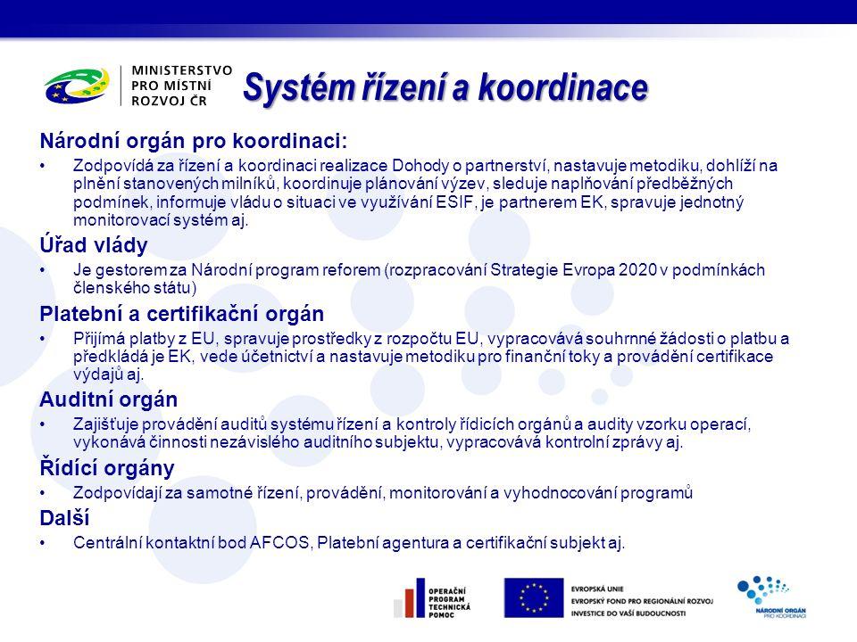 Zajištění informovanosti Webové stránky: www.dotaceeu.cz: Vše na jednom místě.