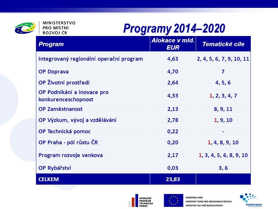 Programy 2014–2020 Program Alokace v mld. EUR Tematické cíle Integrovaný regionální operační program4,632, 4, 5, 6, 7, 9, 10, 11 OP Doprava4,707 OP Ži