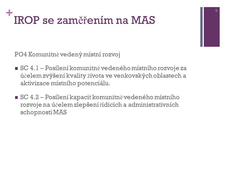 + IROP se zam ěř ením na MAS 9 PO4 Komunitn ě vedený místní rozvoj SC 4.1 – Posílení komunitn ě vedeného místního rozvoje za ú č elem zvýšení kvality ž ivota ve venkovských oblastech a aktivizace místního potenciálu.