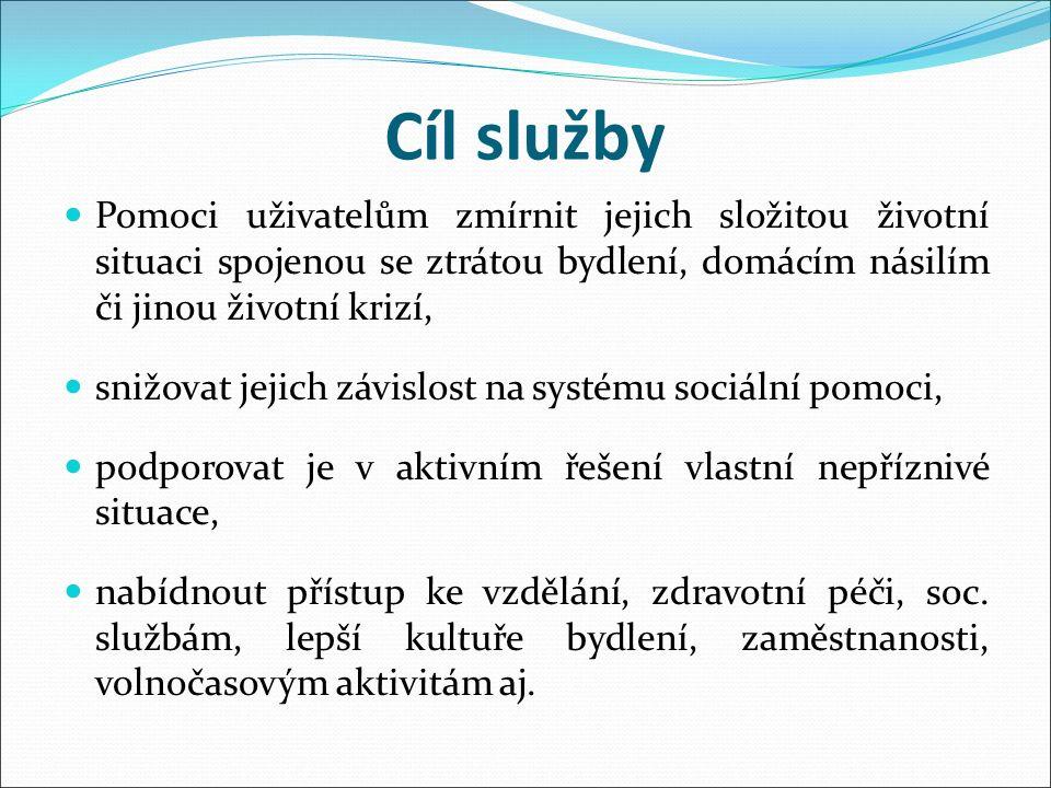 Sociální pracovník Mgr.Šárka Důrasová Tel.