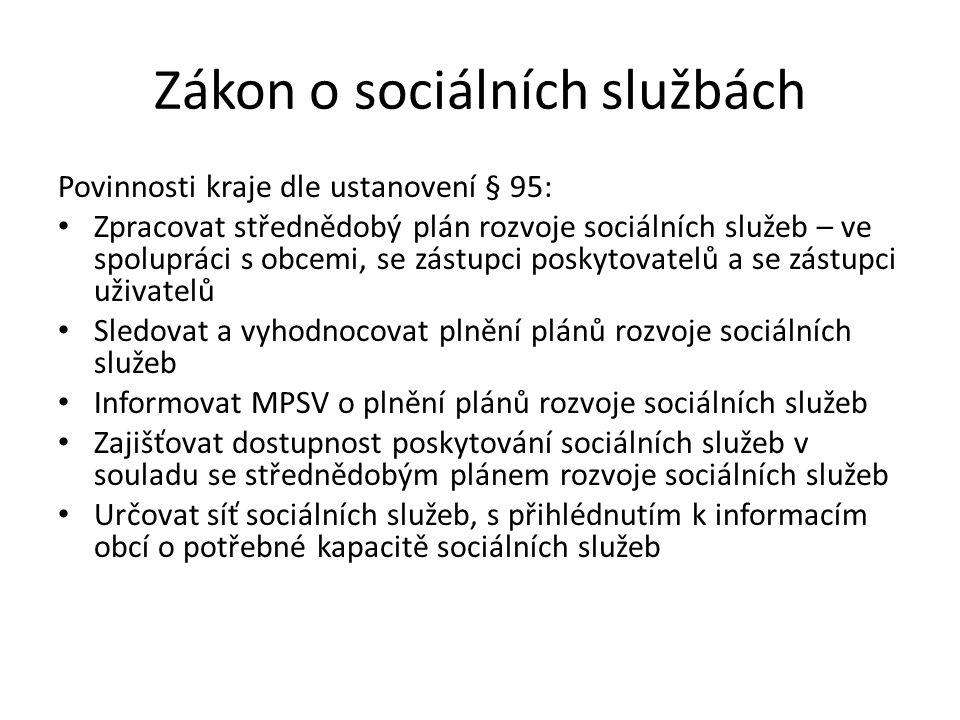 Zákon o sociálních službách Povinnosti kraje dle ustanovení § 95: Zpracovat střednědobý plán rozvoje sociálních služeb – ve spolupráci s obcemi, se zá
