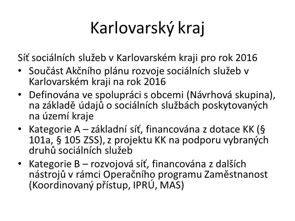 Karlovarský kraj Síť sociálních služeb v Karlovarském kraji pro rok 2016 Součást Akčního plánu rozvoje sociálních služeb v Karlovarském kraji na rok 2