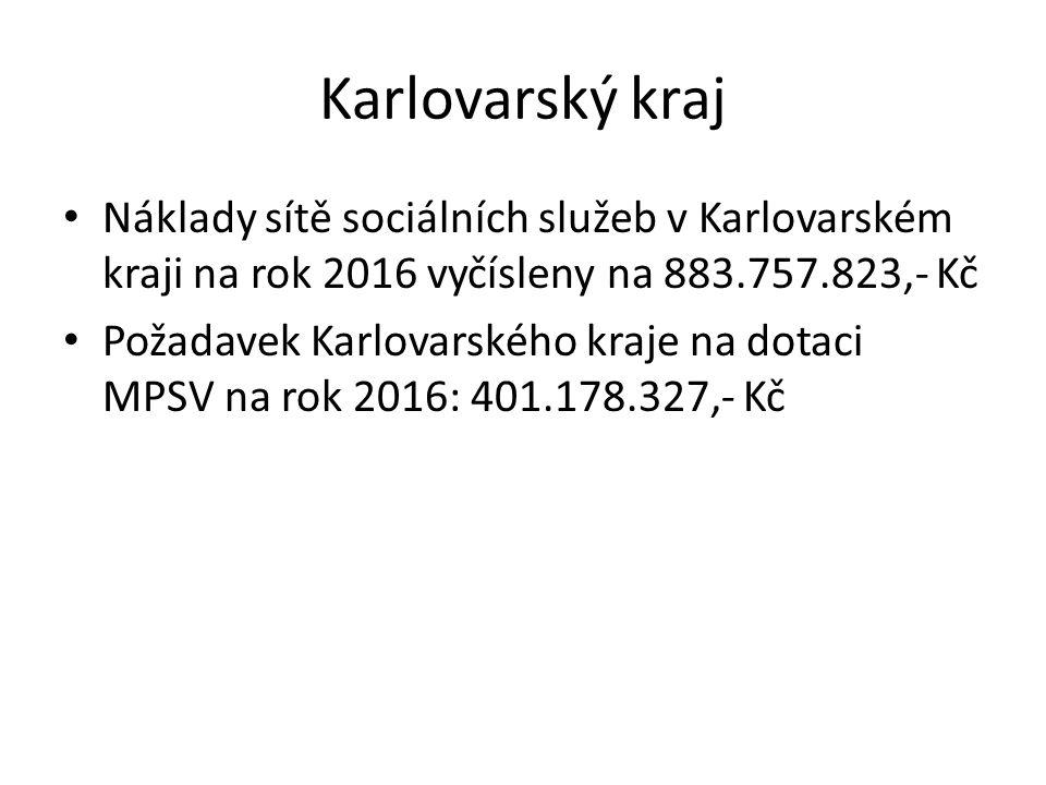 Karlovarský kraj Náklady sítě sociálních služeb v Karlovarském kraji na rok 2016 vyčísleny na 883.757.823,- Kč Požadavek Karlovarského kraje na dotaci