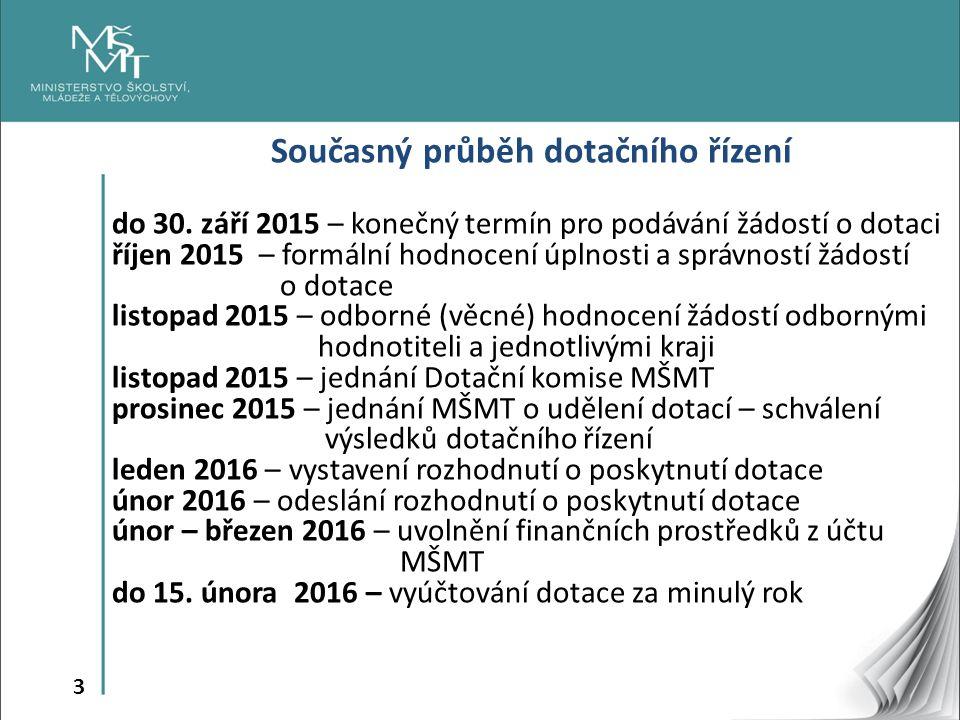 3 Současný průběh dotačního řízení do 30. září 2015 – konečný termín pro podávání žádostí o dotaci říjen 2015 – formální hodnocení úplnosti a správnos