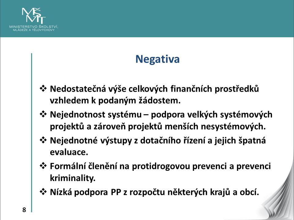 8 Negativa  Nedostatečná výše celkových finančních prostředků vzhledem k podaným žádostem.  Nejednotnost systému – podpora velkých systémových proje