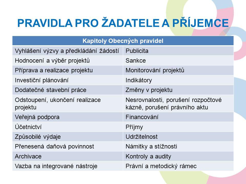 PRAVIDLA PRO ŽADATELE A PŘÍJEMCE Kapitoly Obecných pravidel Vyhlášení výzvy a předkládání žádostíPublicita Hodnocení a výběr projektůSankce Příprava a realizace projektuMonitorování projektů Investiční plánováníIndikátory Dodatečné stavební práceZměny v projektu Odstoupení, ukončení realizace projektu Nesrovnalosti, porušení rozpočtové kázně, porušení právního aktu Veřejná podporaFinancování ÚčetnictvíPříjmy Způsobilé výdajeUdržitelnost Přenesená daňová povinnostNámitky a stížnosti ArchivaceKontroly a audity Vazba na integrované nástrojePrávní a metodický rámec