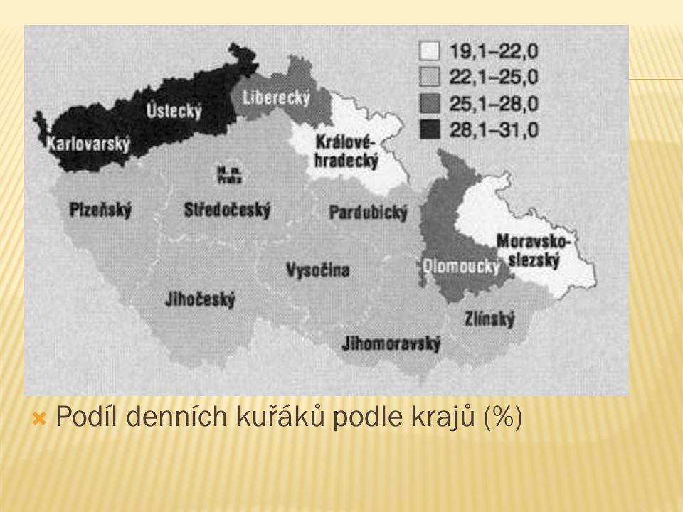  Podíl denních kuřáků podle krajů (%)