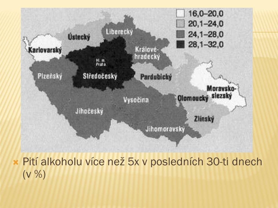 Pití alkoholu více než 5x v posledních 30-ti dnech (v %)