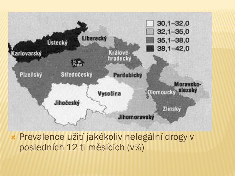  Prevalence užití jakékoliv nelegální drogy v posledních 12-ti měsících (v%)