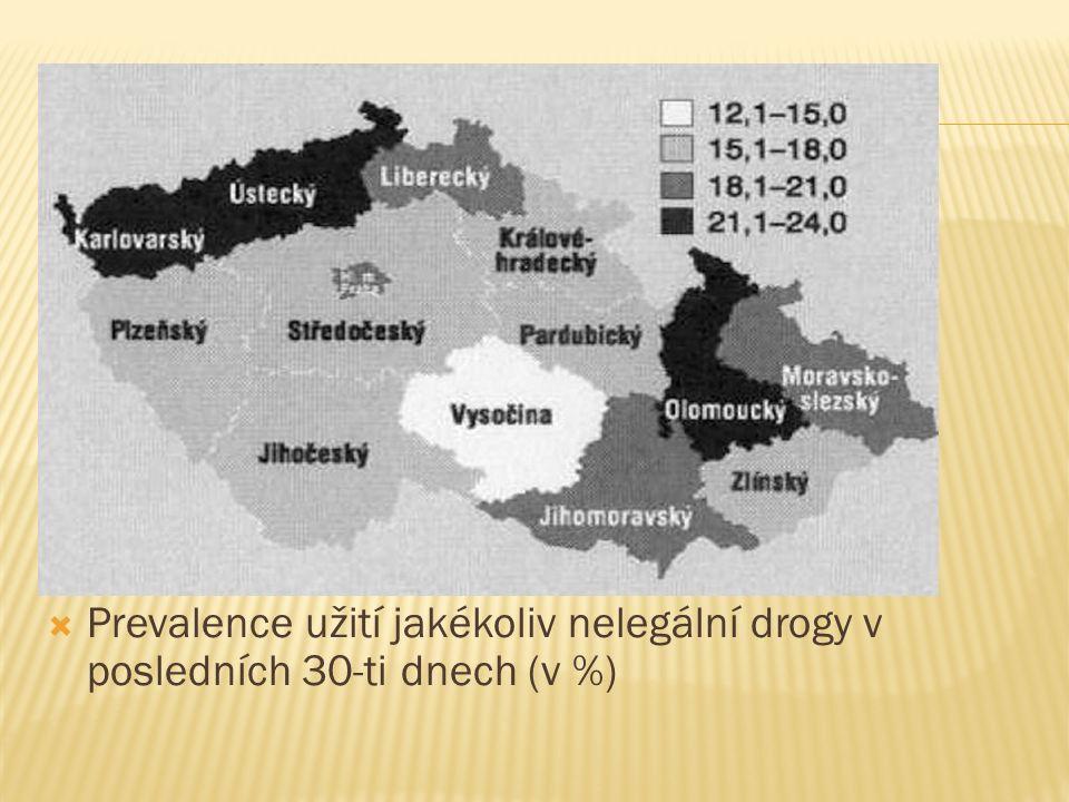  Prevalence užití jakékoliv nelegální drogy v posledních 30-ti dnech (v %)