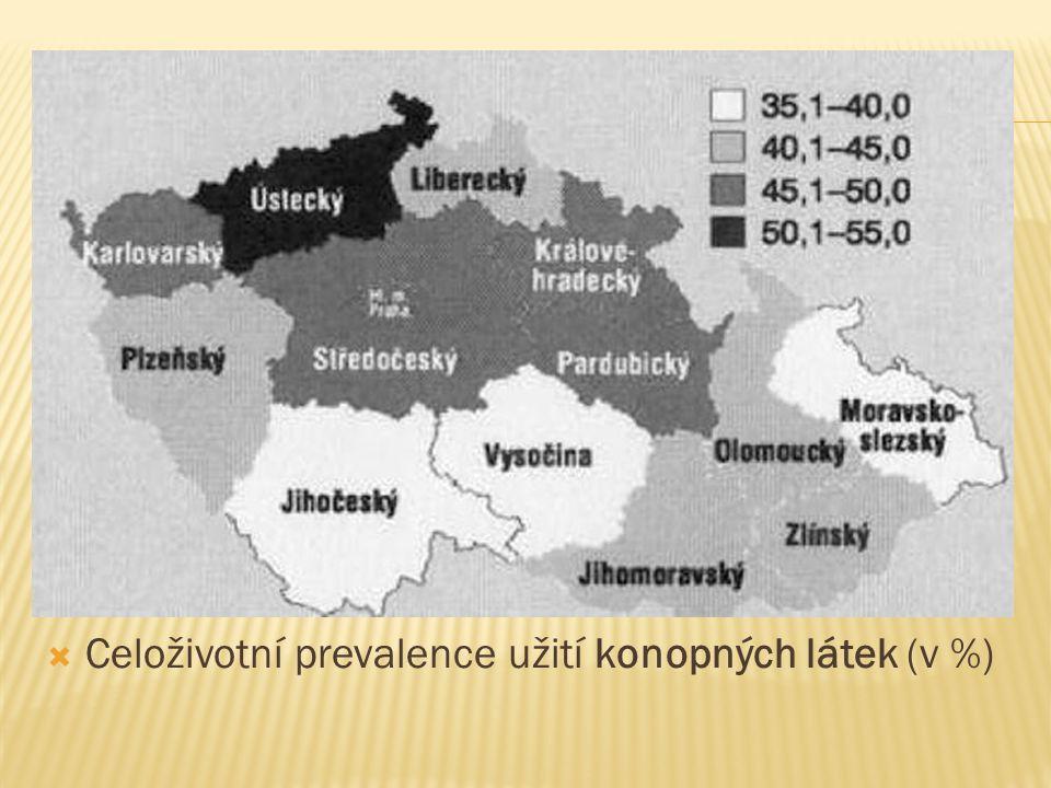  Celoživotní prevalence užití konopných látek (v %)