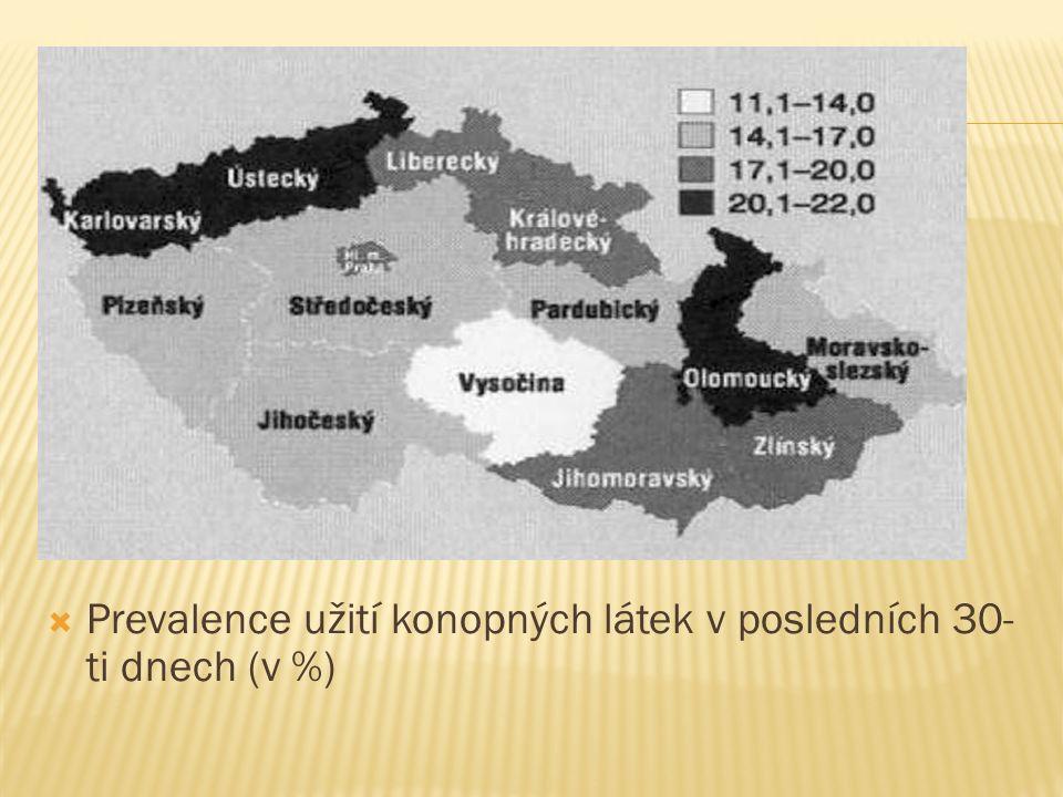  Prevalence užití konopných látek v posledních 30- ti dnech (v %)