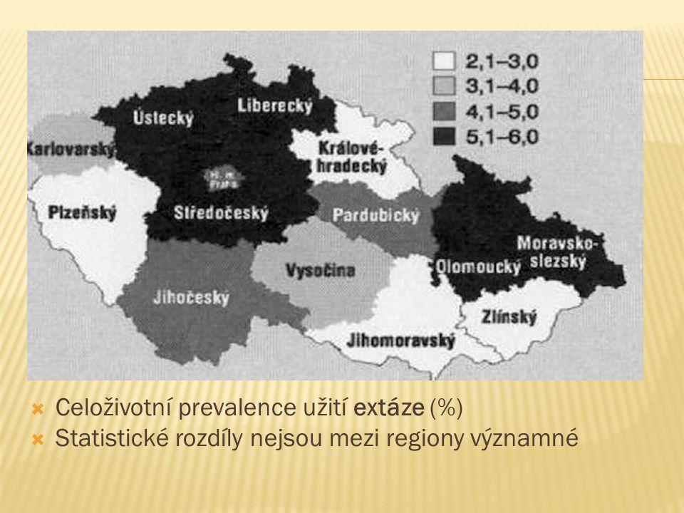  Celoživotní prevalence užití extáze (%)  Statistické rozdíly nejsou mezi regiony významné