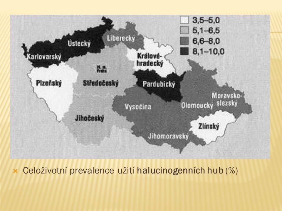  Celoživotní prevalence užití halucinogenních hub (%)