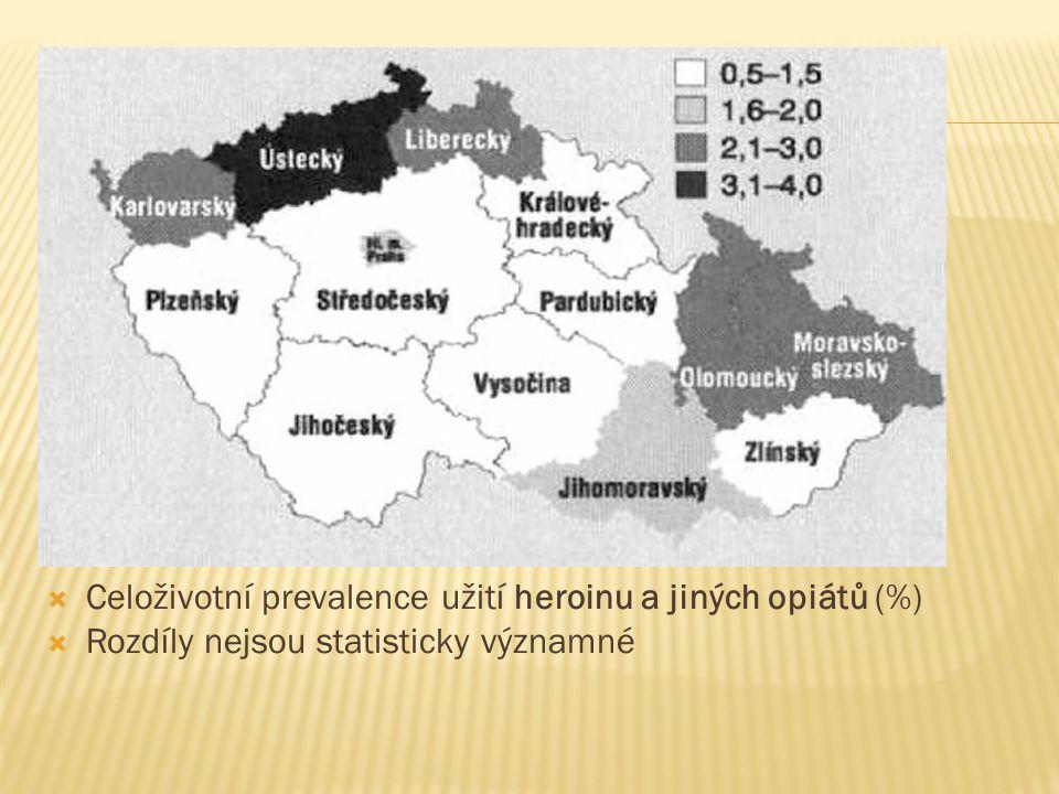  Celoživotní prevalence užití heroinu a jiných opiátů (%)  Rozdíly nejsou statisticky významné
