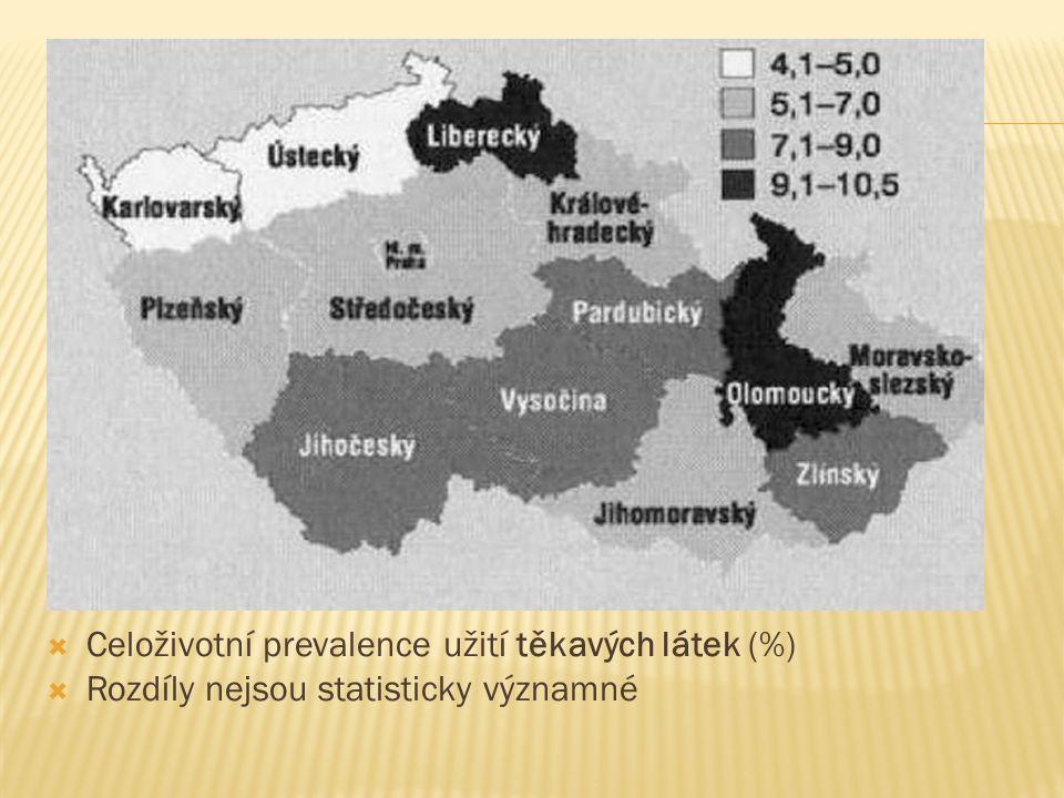  Celoživotní prevalence užití těkavých látek (%)  Rozdíly nejsou statisticky významné