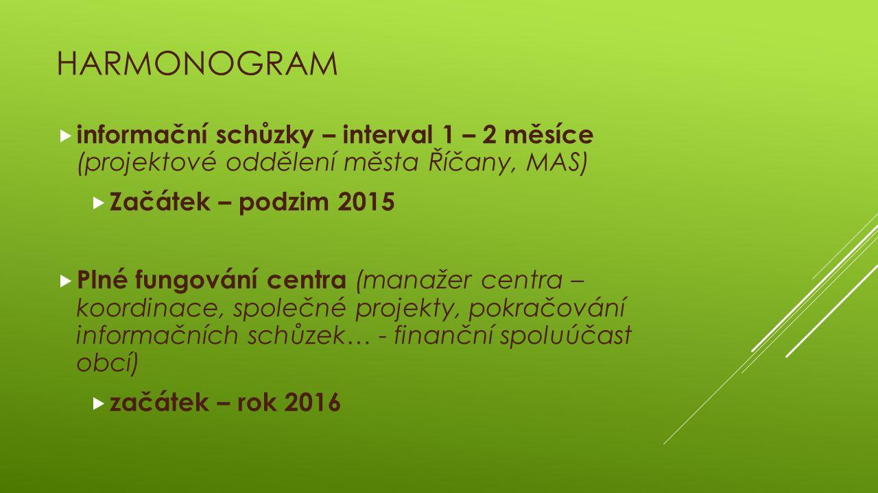 HARMONOGRAM  informační schůzky – interval 1 – 2 měsíce (projektové oddělení města Říčany, MAS)  Začátek – podzim 2015  Plné fungování centra (manažer centra – koordinace, společné projekty, pokračování informačních schůzek… - finanční spoluúčast obcí)  začátek – rok 2016