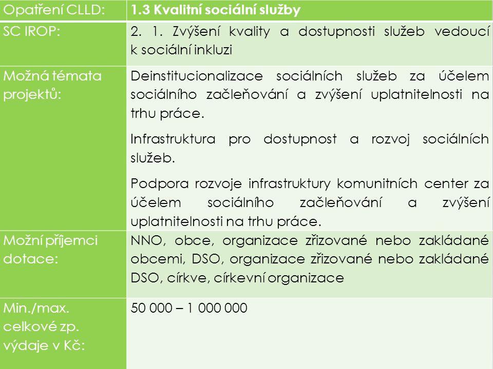 Opatření CLLD: 1.3 Kvalitní sociální služby SC IROP: 2.