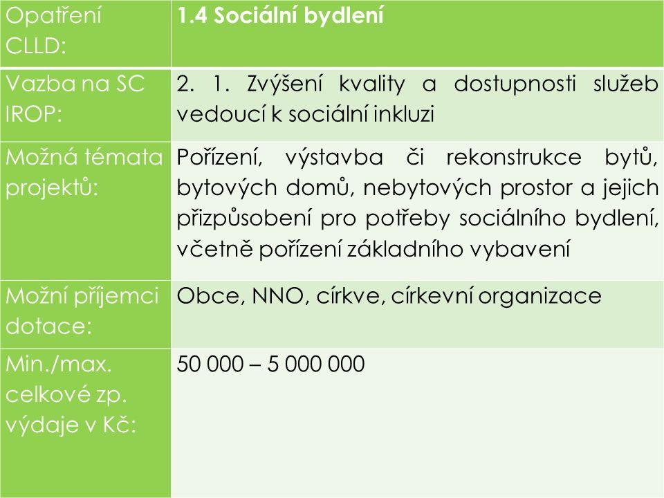 Opatření CLLD: 1.4 Sociální bydlení Vazba na SC IROP: 2.