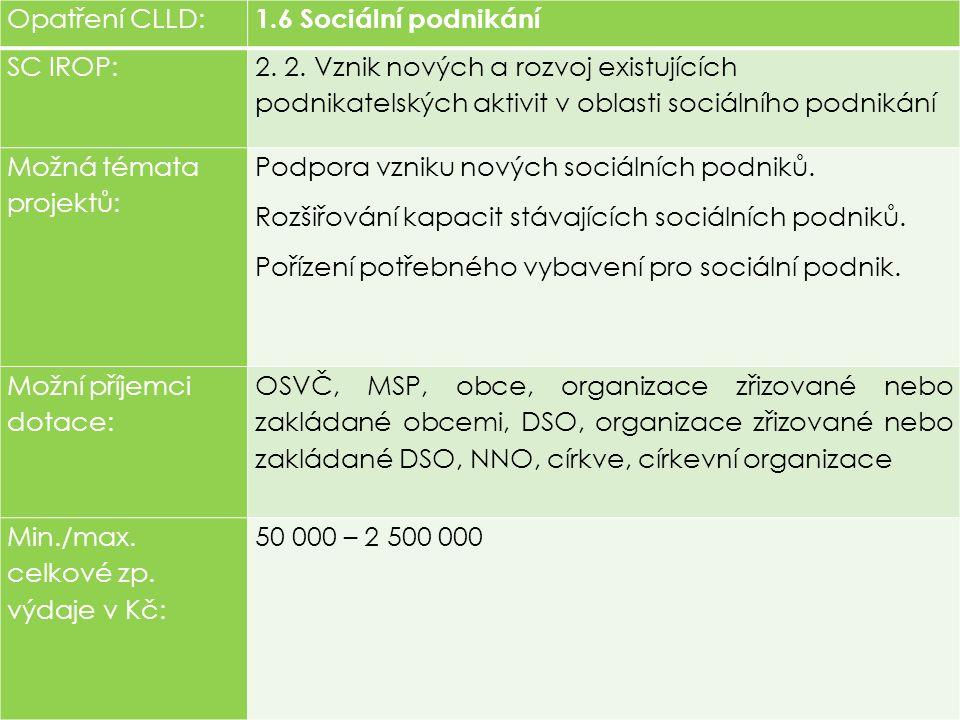 Opatření CLLD: 1.6 Sociální podnikání SC IROP: 2. 2.