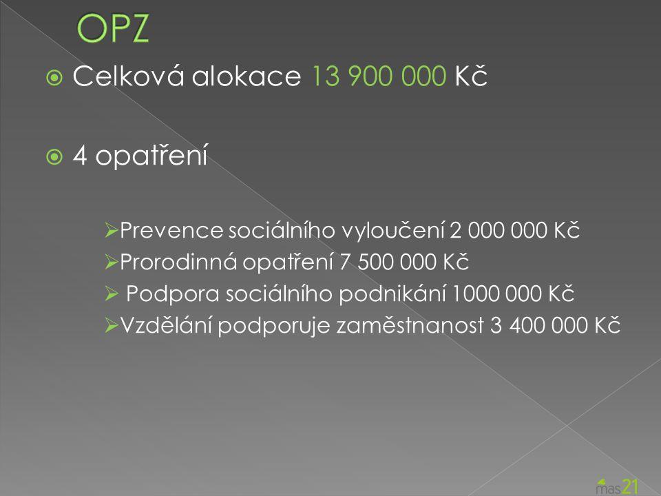  Celková alokace 13 900 000 Kč  4 opatření  Prevence sociálního vyloučení 2 000 000 Kč  Prorodinná opatření 7 500 000 Kč  Podpora sociálního podnikání 1000 000 Kč  Vzdělání podporuje zaměstnanost 3 400 000 Kč