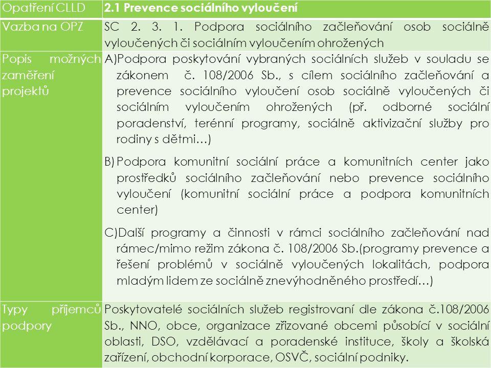 Opatření CLLD 2.1 Prevence sociálního vyloučení Vazba na OPZ SC 2.