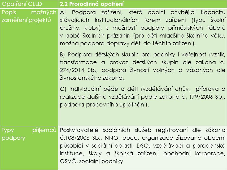 Opatření CLLD 2.2 Prorodinná opatření Popis možných zaměření projektů A) Podpora zařízení, která doplní chybějící kapacitu stávajících institucionálních forem zařízení (typu školní družiny, kluby), s možností podpory příměstských táborů v době školních prázdnin (pro děti mladšího školního věku, možná podpora dopravy dětí do těchto zařízení), B) Podpora dětských skupin pro podniky i veřejnost (vznik, transformace a provoz dětských skupin dle zákona č.