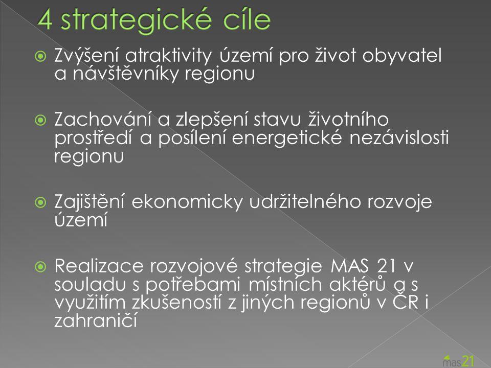 Strategický cílOblast rozvojePodoblast rozvojeSpecifický cíl Zvýšení atraktivity území pro život obyvatel a návštěvníky regionu 1.1 Občanská vybavenost Kvalita samosprávy a občanská infrastruktura1.1.1 Zvyšování otevřenosti a odbornosti veřejné správy 1.1.2 Zajištění kvalitní a dostupné občanské vybavenosti v sídlech 1.1.3 Podpora zvyšování kvality výuky ve školských zařízeních Kulturní a sociální klima1.1.4 Posílení sociální soudržnosti regionu 1.1.5 Rozvoj nabídky společensko – kulturních aktivit Obnova hospodářských, průmyslových, zemědělských a vojenských areálů 1.1.6 Podpora využití nevyužitých objektů a území 1.2 Infrastruktura Technická a dopravní infrastruktura1.2.1 Zajištění modernizace a rozvoje technické infrastruktury 1.2.2 Zvýšení bezpečnosti dopravy a dopravní dostupnosti regionu Vzhled obcí1.2.3 Zlepšení stavu veřejných prostranství 1.2.4 Zapojení veřejnosti do plánování/realizace úprav veřejných prostranství Zachování a zlepšení stavu životního prostředí a posílení energetické nezávislosti regionu 2.