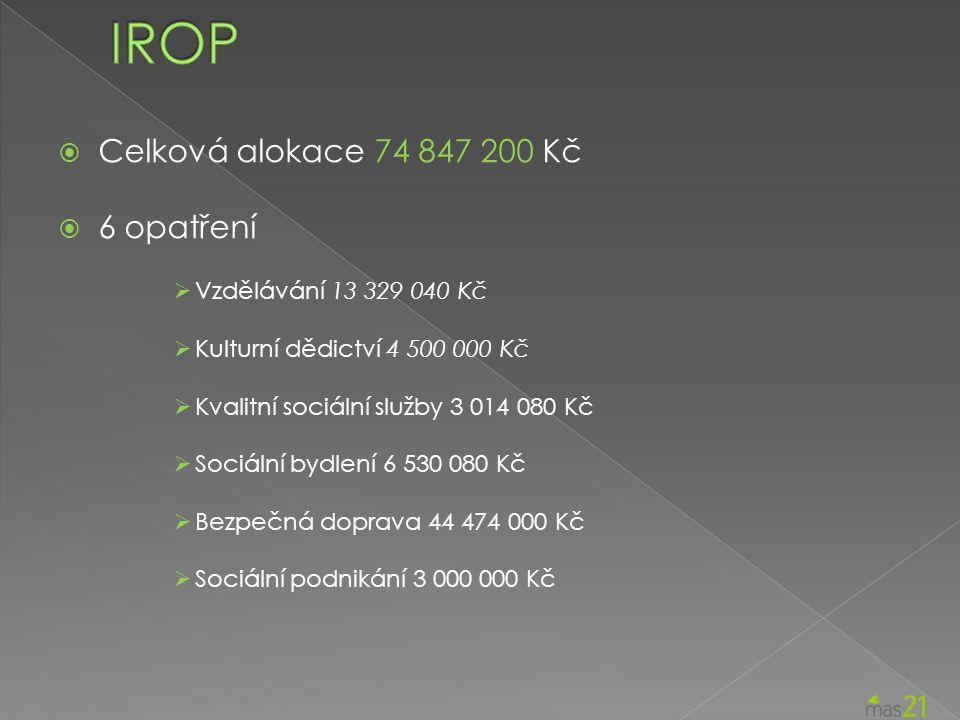 Opatření CLLD: 1.1 Kulturní dědictví SC IROP: 3.1.