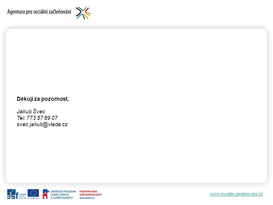 www.socialni-zaclenovani.cz Děkuji za pozornost. Jakub Švec Tel: 773 57 89 07 svec.jakub@vlada.cz