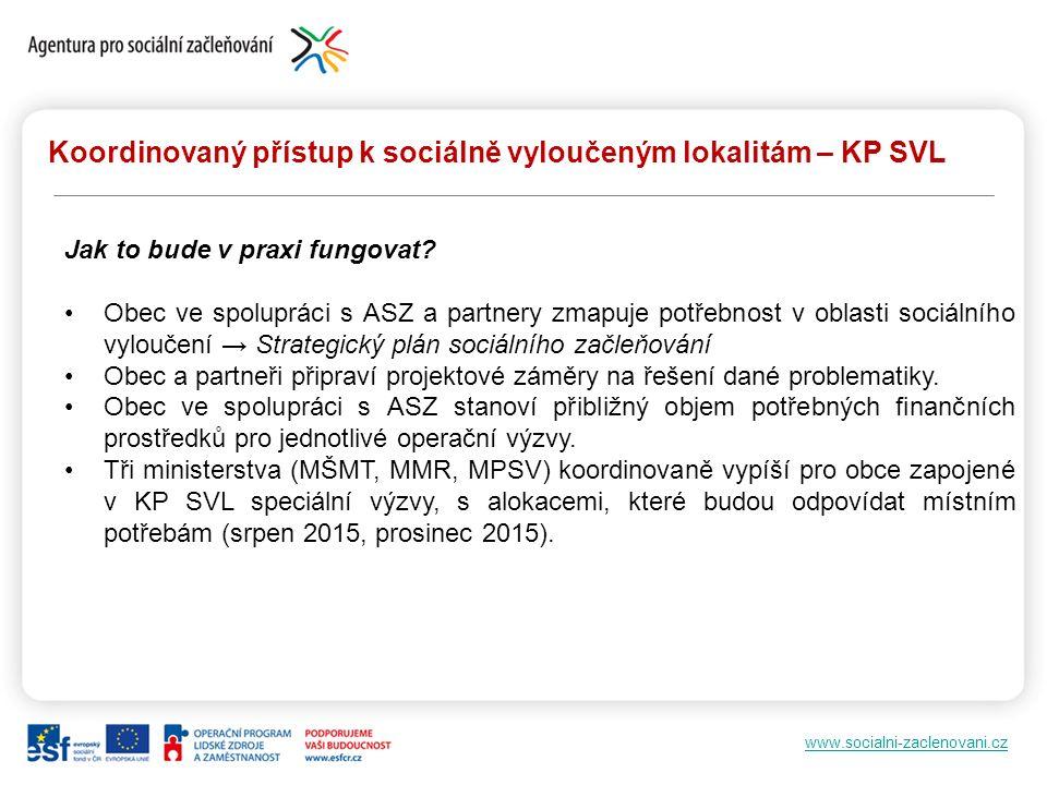 www.socialni-zaclenovani.cz Koordinovaný přístup k sociálně vyloučeným lokalitám – KP SVL Jak to bude v praxi fungovat? Obec ve spolupráci s ASZ a par