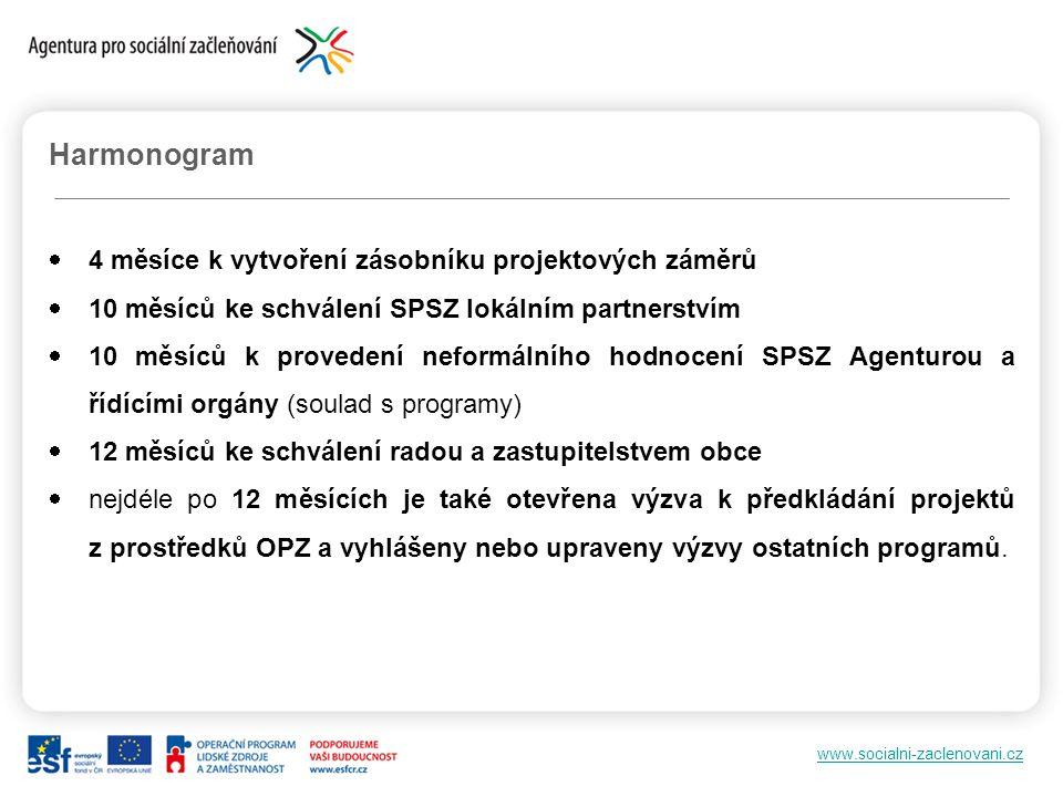 www.socialni-zaclenovani.cz Harmonogram  4 měsíce k vytvoření zásobníku projektových záměrů  10 měsíců ke schválení SPSZ lokálním partnerstvím  10