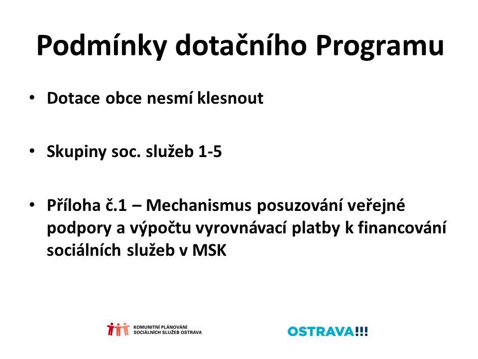 Podmínky dotačního Programu Dotace obce nesmí klesnout Skupiny soc. služeb 1-5 Příloha č.1 – Mechanismus posuzování veřejné podpory a výpočtu vyrovnáv