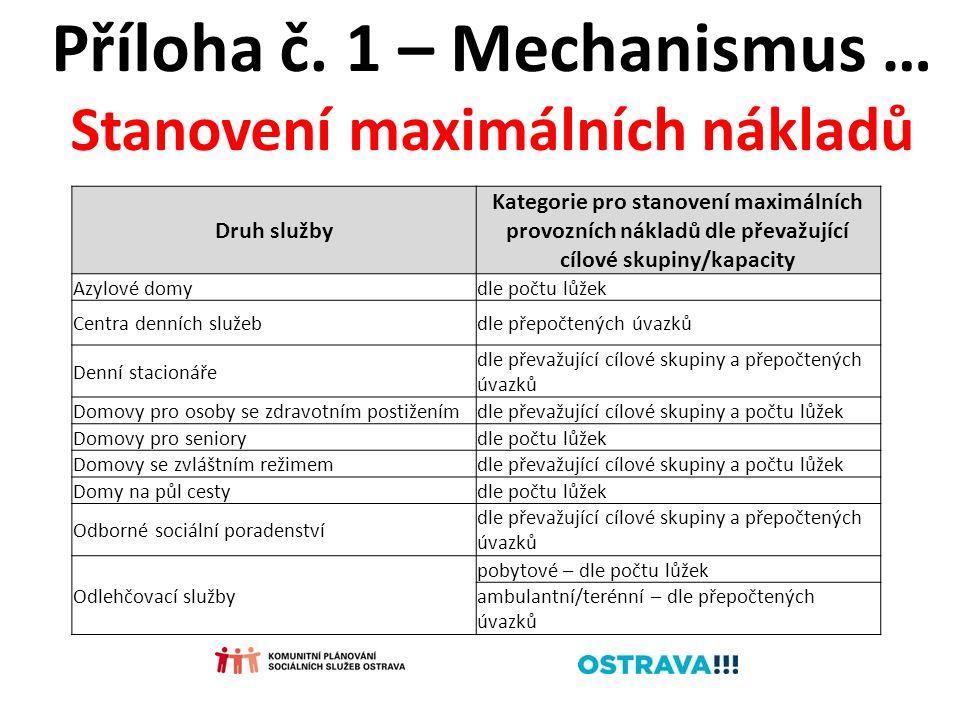 Příloha č. 1 – Mechanismus … Stanovení maximálních nákladů Druh služby Kategorie pro stanovení maximálních provozních nákladů dle převažující cílové s
