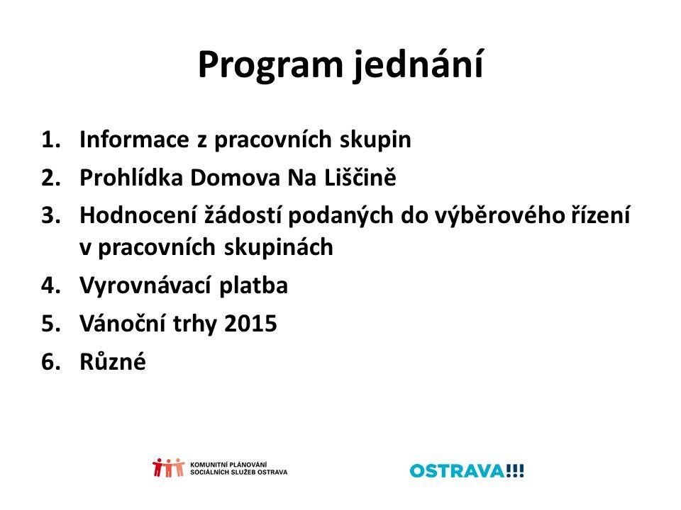 Program jednání 1.Informace z pracovních skupin 2.Prohlídka Domova Na Liščině 3.Hodnocení žádostí podaných do výběrového řízení v pracovních skupinách 4.Vyrovnávací platba 5.Vánoční trhy 2015 6.Různé