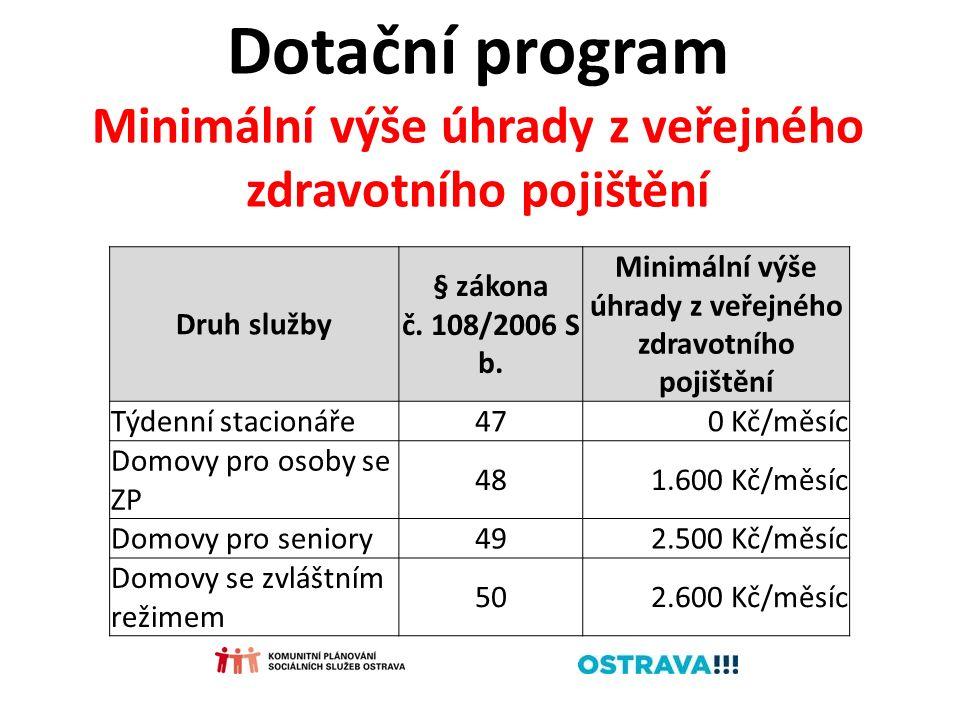 Dotační program Minimální výše úhrady z veřejného zdravotního pojištění Druh služby § zákona č.