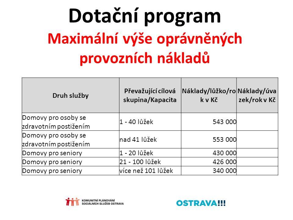 Dotační program Maximální výše oprávněných provozních nákladů Druh služby Převažující cílová skupina/Kapacita Náklady/lůžko/ro k v Kč Náklady/úva zek/rok v Kč Domovy pro osoby se zdravotním postižením 1 - 40 lůžek543 000 Domovy pro osoby se zdravotním postižením nad 41 lůžek553 000 Domovy pro seniory1 - 20 lůžek430 000 Domovy pro seniory21 - 100 lůžek426 000 Domovy pro senioryvíce než 101 lůžek340 000