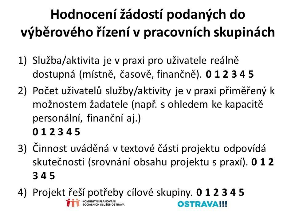 Různé Jednání MT KP Ostrava 12.-13.11.2015 8.12.2015 (Vánoční setkání) 15.1.2016