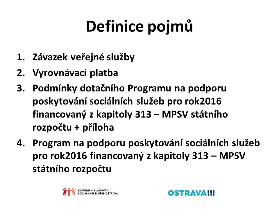 Definice pojmů 1.Závazek veřejné služby 2.Vyrovnávací platba 3.Podmínky dotačního Programu na podporu poskytování sociálních služeb pro rok2016 financovaný z kapitoly 313 – MPSV státního rozpočtu + příloha 4.Program na podporu poskytování sociálních služeb pro rok2016 financovaný z kapitoly 313 – MPSV státního rozpočtu