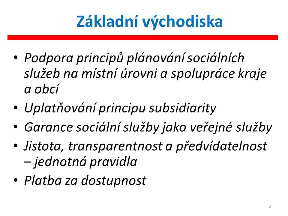 Základní východiska Podpora principů plánování sociálních služeb na místní úrovni a spolupráce kraje a obcí Uplatňování principu subsidiarity Garance sociální služby jako veřejné služby Jistota, transparentnost a předvídatelnost – jednotná pravidla Platba za dostupnost 3